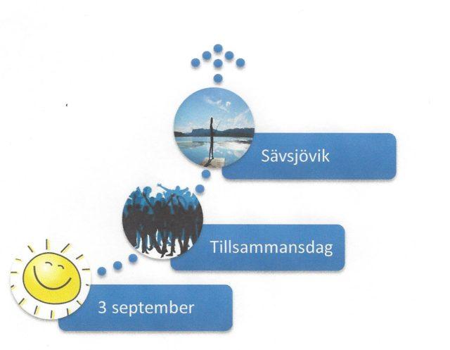 TILLSAMMANSDAG på Sävsjövik 3 september